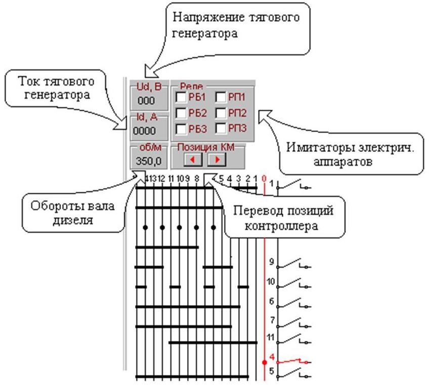 Электрическая схема цепей трогания и управления дизелем.